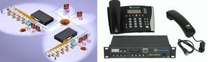 centrale telefoniczne golub-dobrzyń